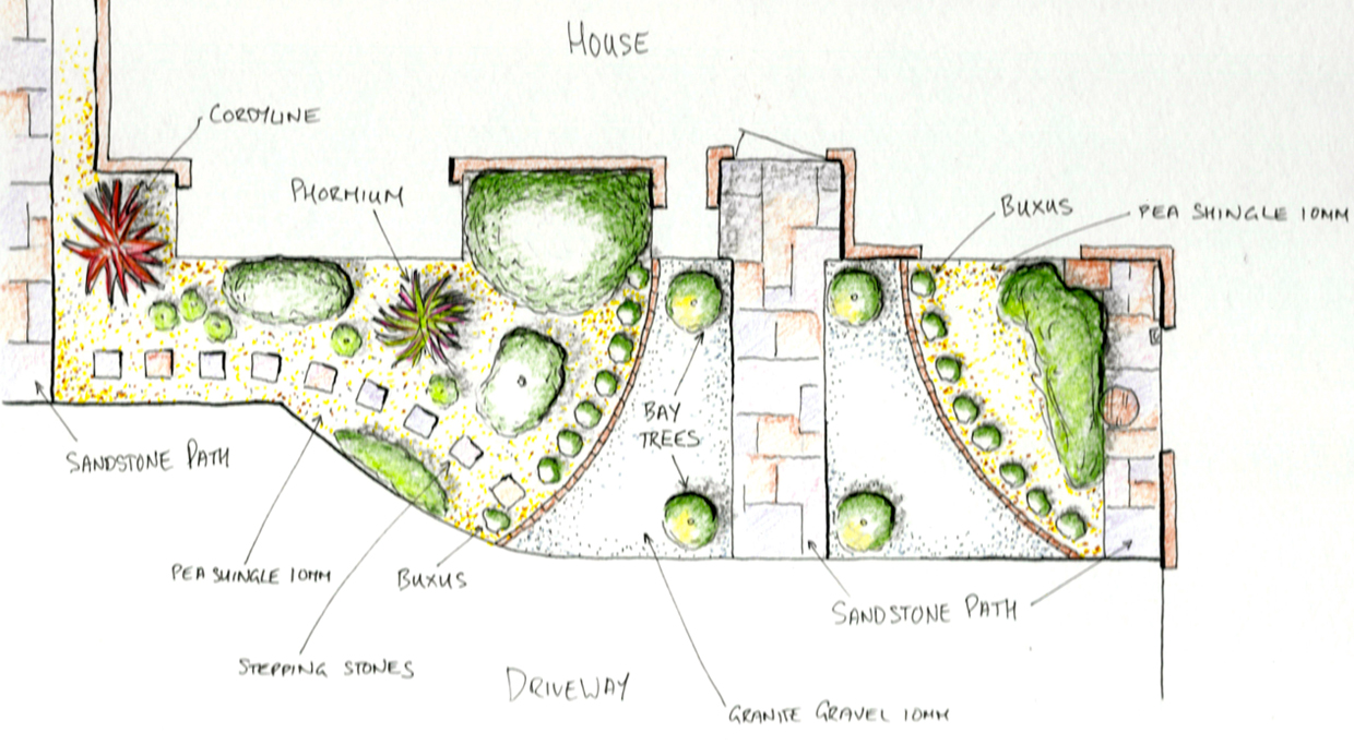 Garden design silver tree gardens for Garden design kerry